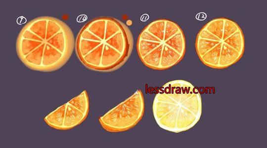 рисуем апельсин пошагово