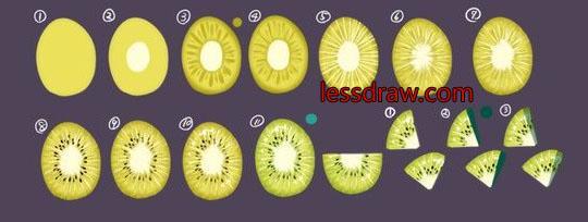 рисуем фрукты и еду в фотошопе