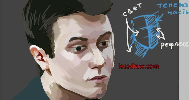 поэтапный урок рисования мужского портрета