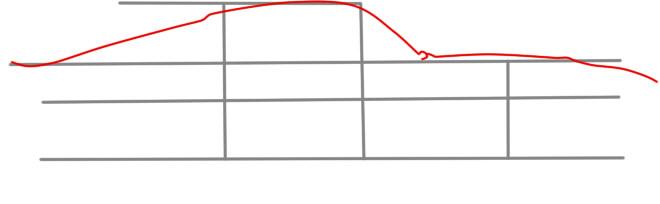 как нарисовать форд мустанг шаг 2