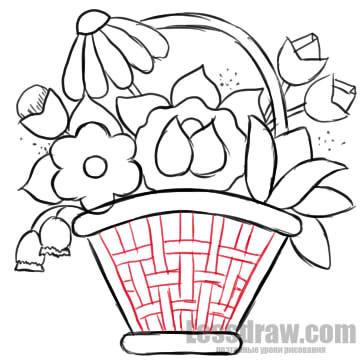 как нарисовать корзинку
